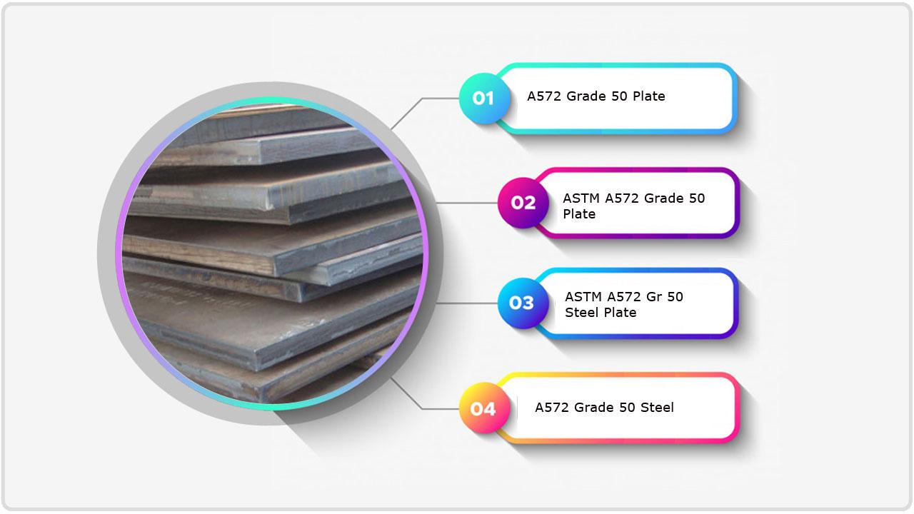 A572 Grade 50 Plate supplier