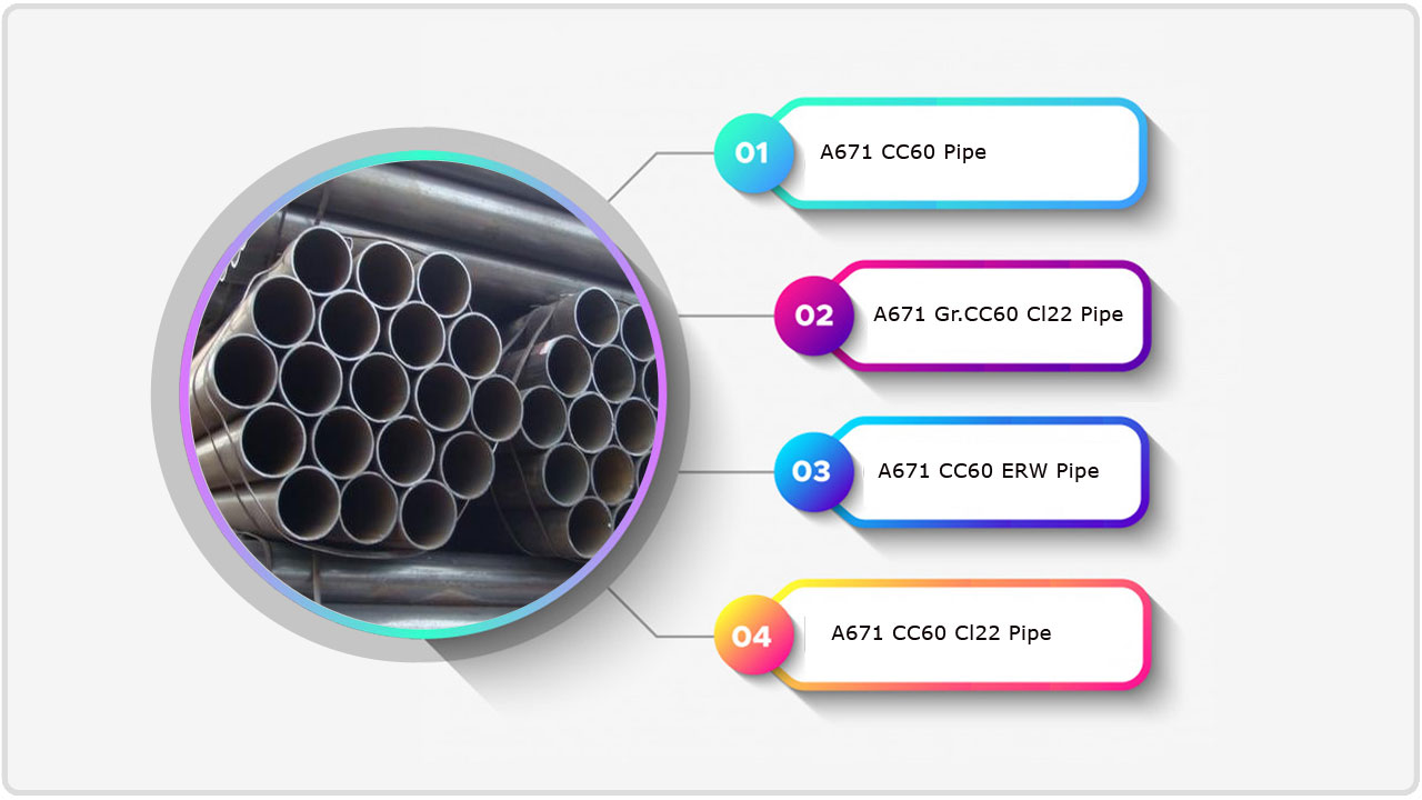 ASME SA / ASTM A671 CC60 Pipe Exporter in India