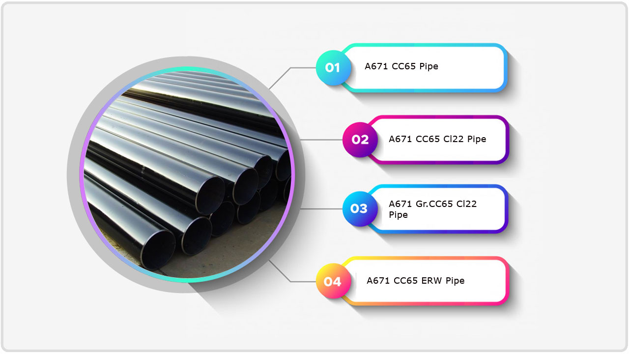 ASME SA / ASTM A671 Gr. CC65 EFW Carbon Steel Pipe Exporter in India