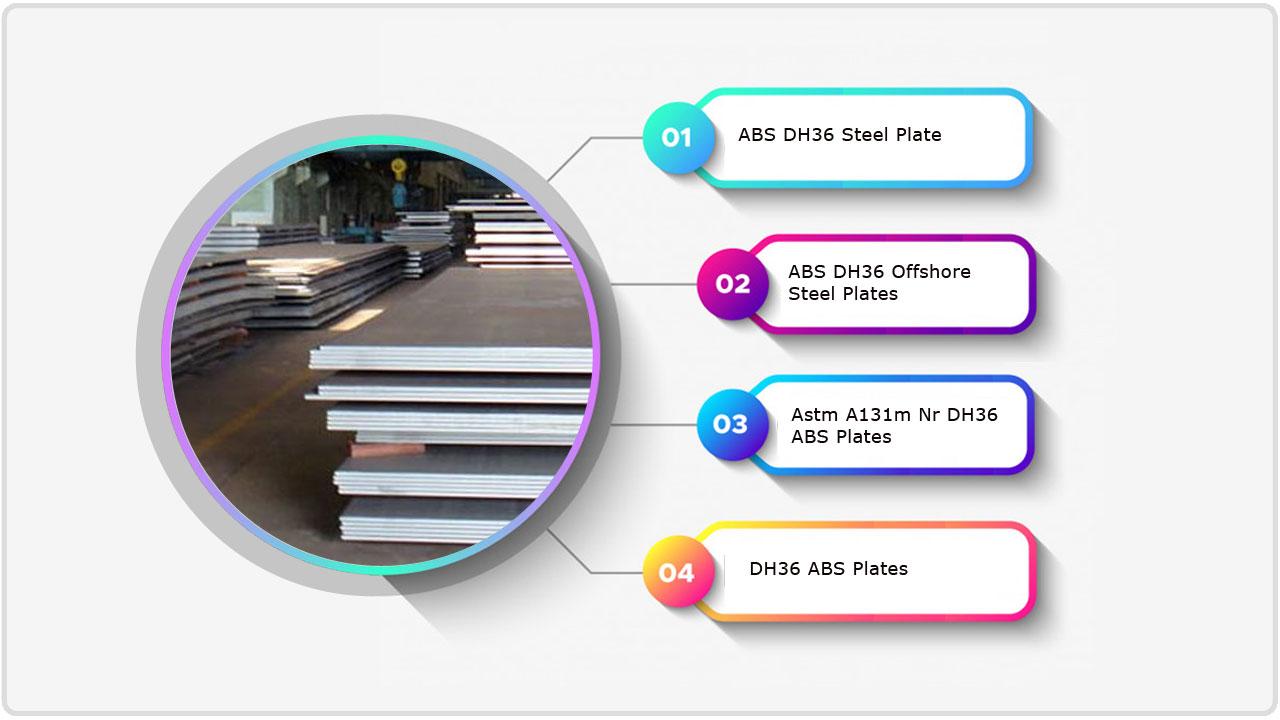 ABS DH36 Plate supplier