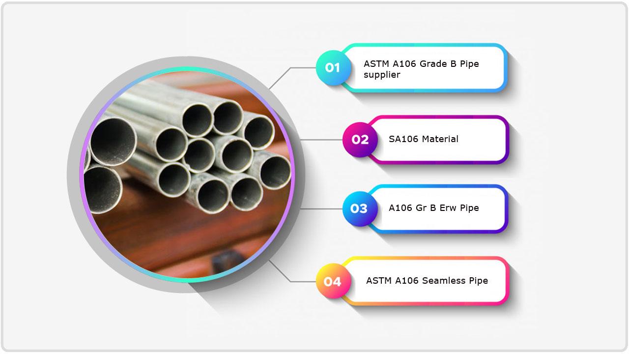 ASTM A106 Grade B Pipe supplier