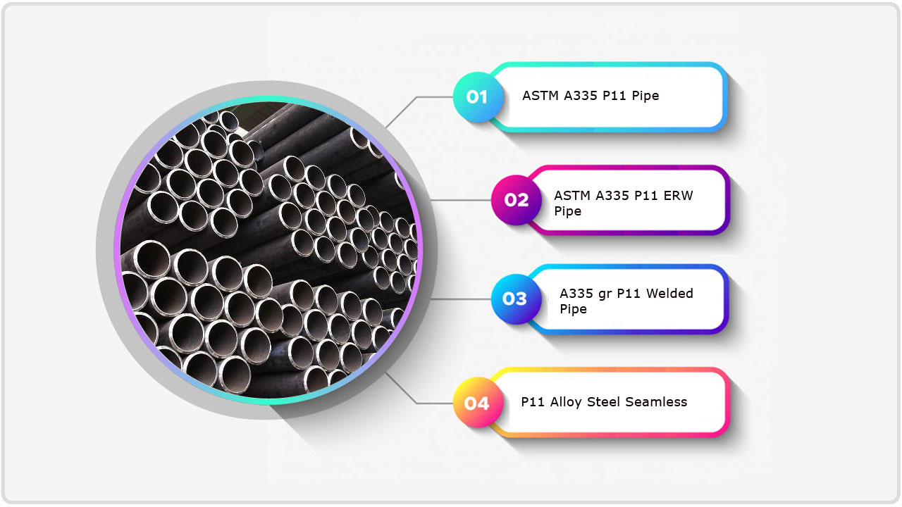 ASTM A335 P11 Pipe supplier