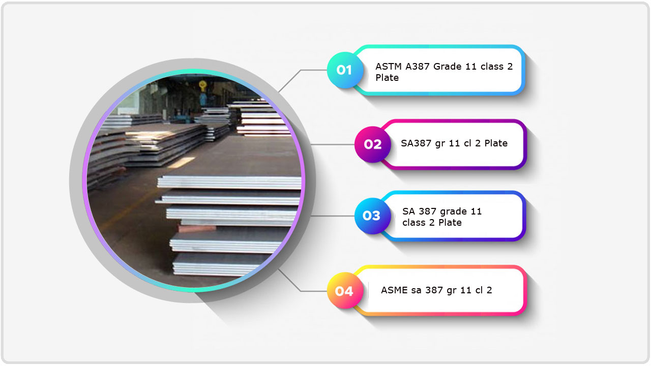 ASTM A387 grade 11 class 2 Plate supplier