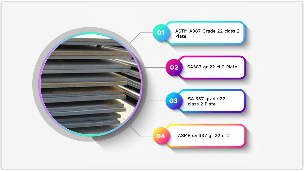 ASTM A387 grade 22 class 2 Plate supplier