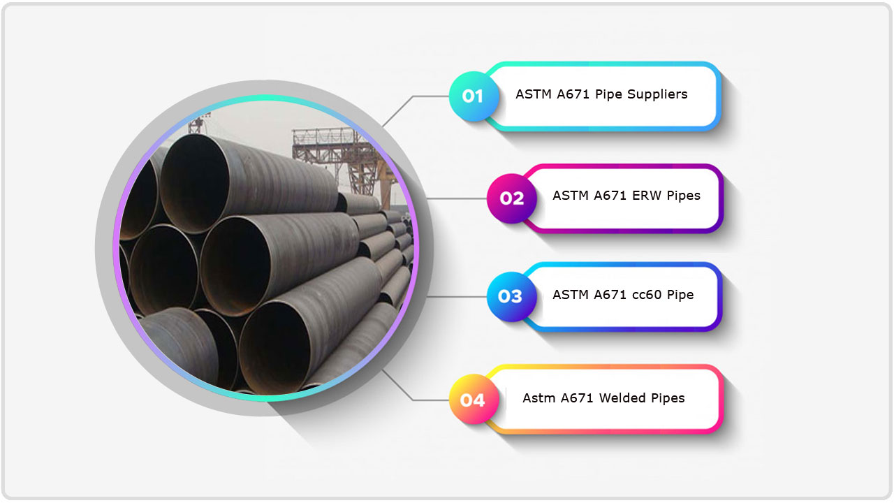 ASME SA / ASTM A671 EFW Carbon Steel Pipe Exporter in India