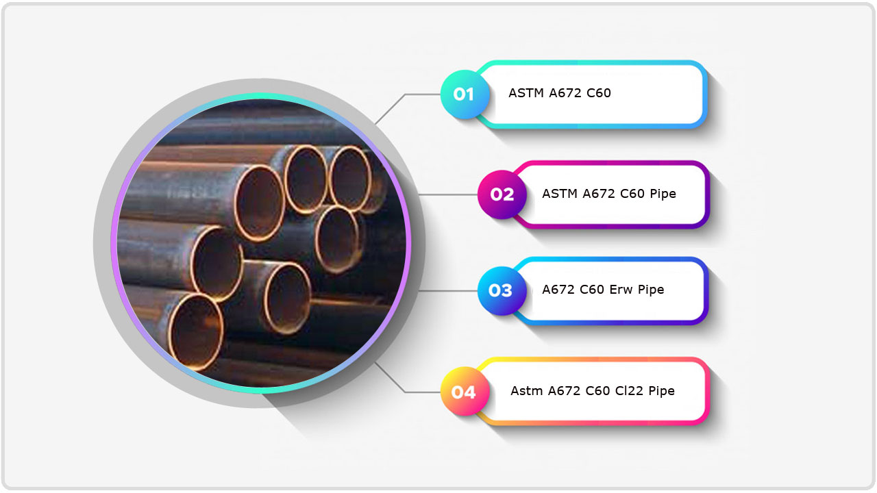 ASME SA / ASTM A672 Gr.C60 Pipe Exporter in India
