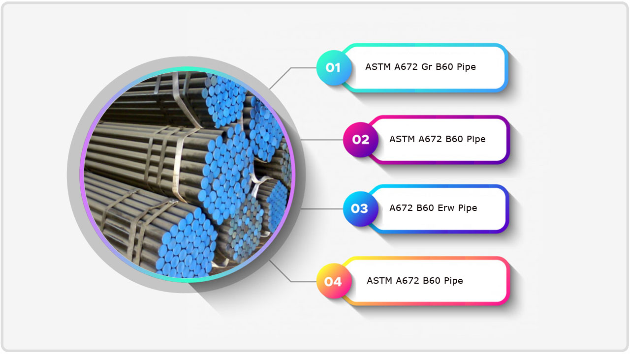 ASME SA / ASTM A672 Gr.B60 Pipe Exporter in India