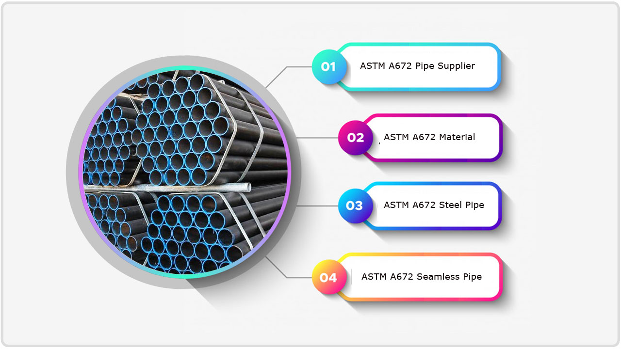 ASTM A672 Pipe Supplier