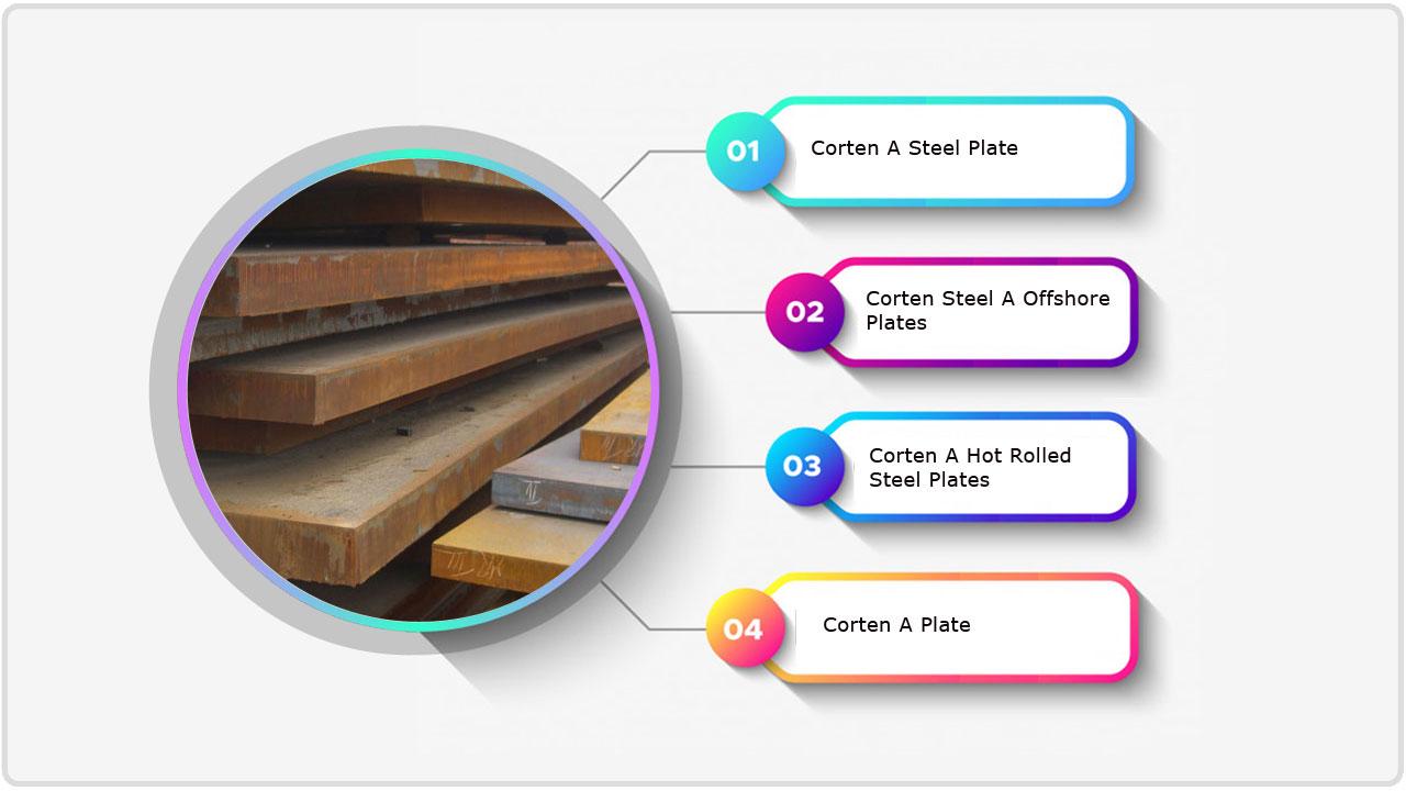 Corten A Plate supplier