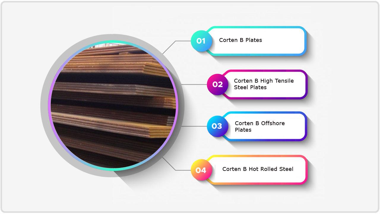 Corten B Plate supplier