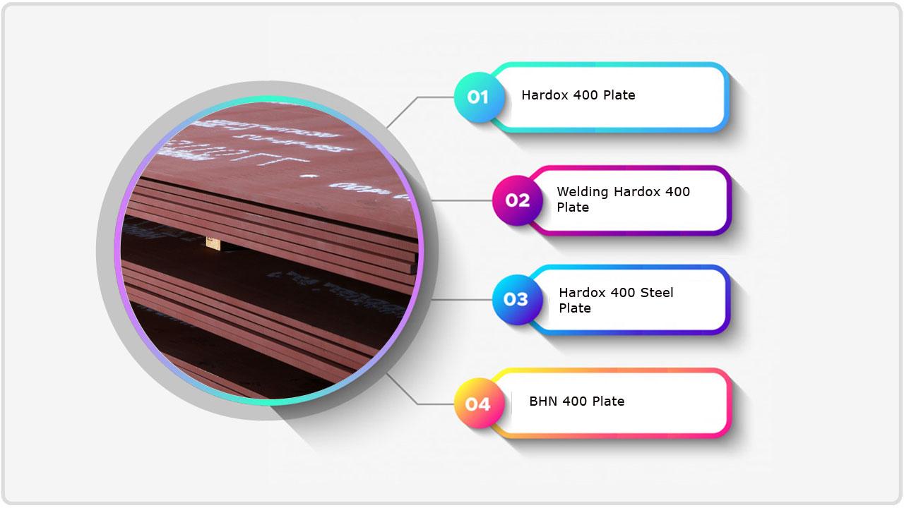 Hardox 400 Plates supplier