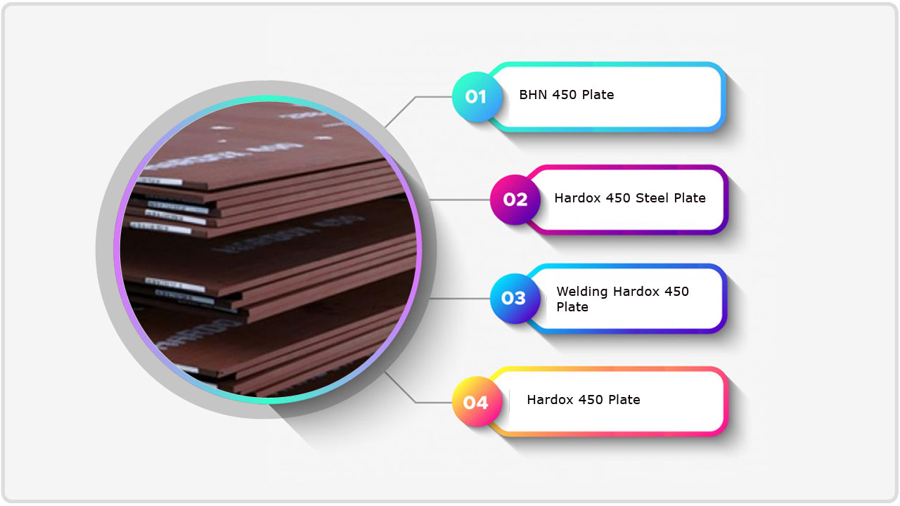 Hardox 450 Plates supplier