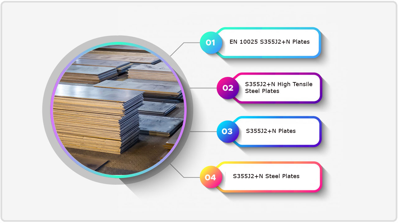EN 10025 S355J2+N Plates supplier