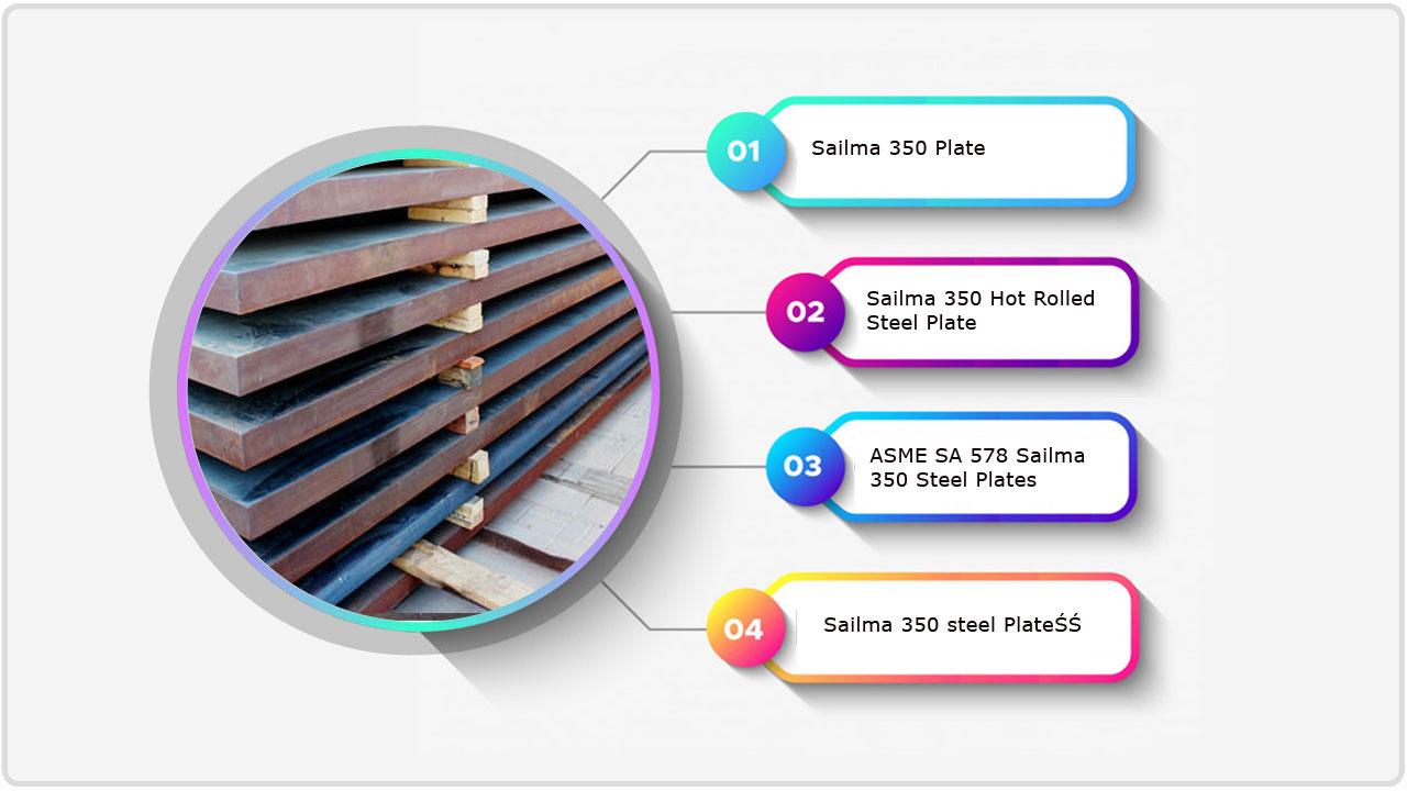 Sailma 350 Plate supplier