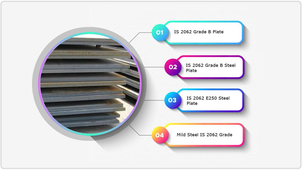 IS 2062 Grade B Plate supplier