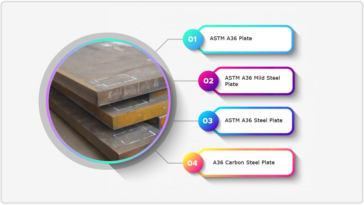 ASTM A36 Plate supplier