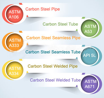 carbon steel seamless pipe manufacturer